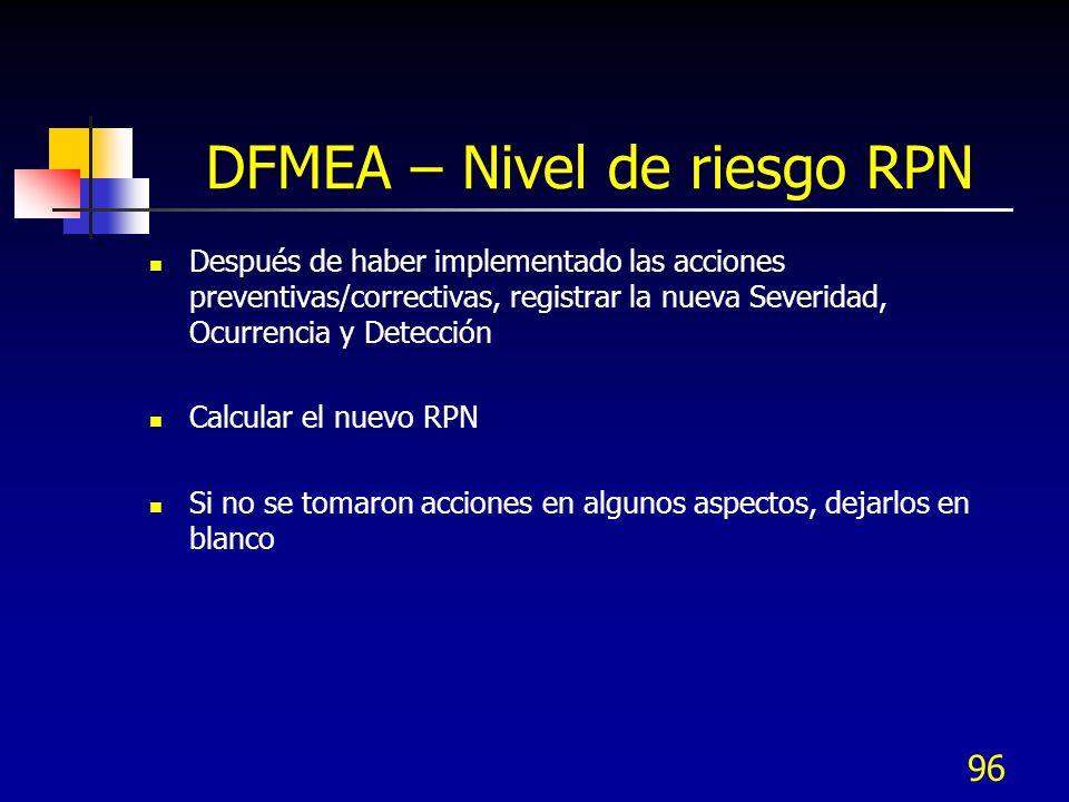 DFMEA – Nivel de riesgo RPN