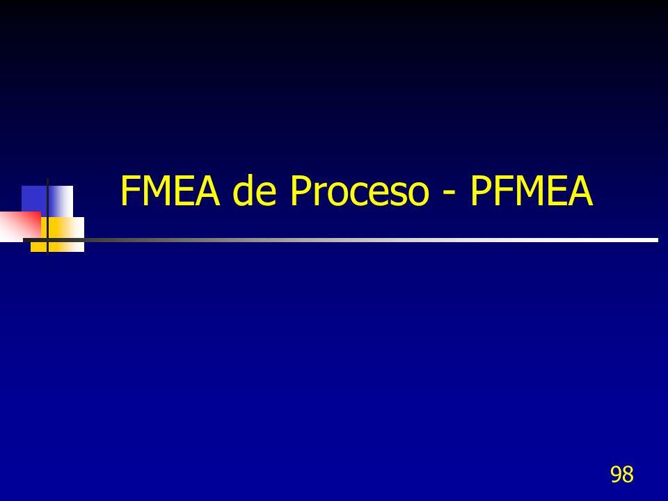 FMEA de Proceso - PFMEA