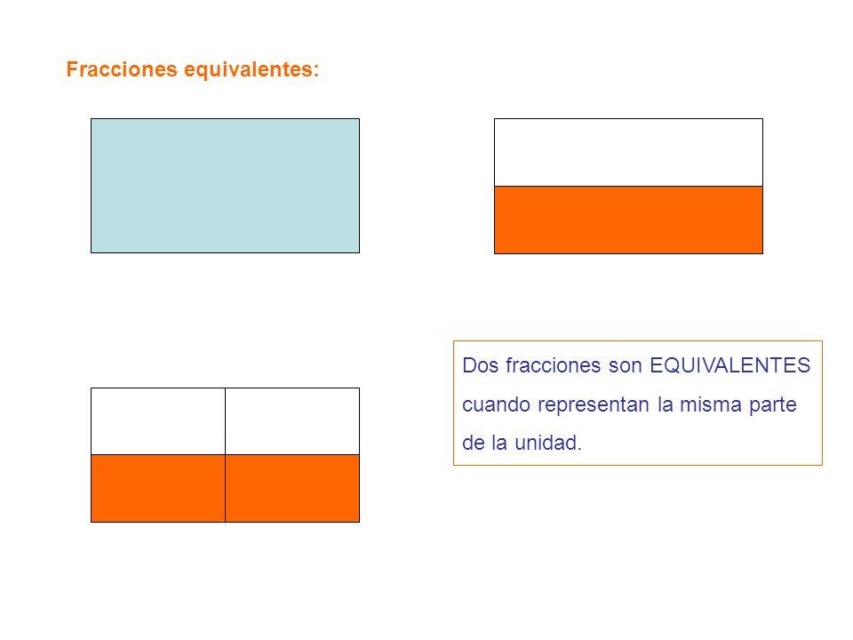 Fracciones equivalentes: