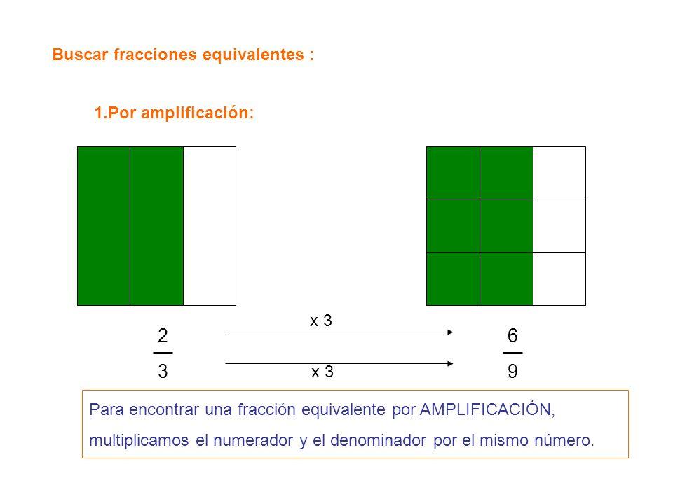 2 3 6 9 Buscar fracciones equivalentes : 1.Por amplificación: x 3 x 3