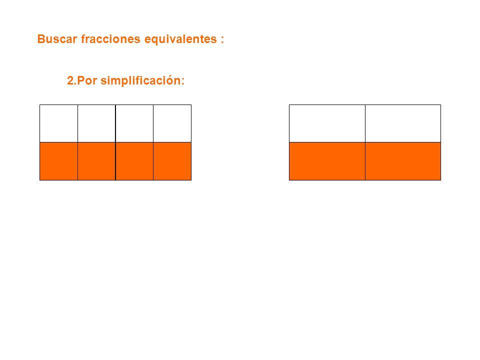 Buscar fracciones equivalentes :