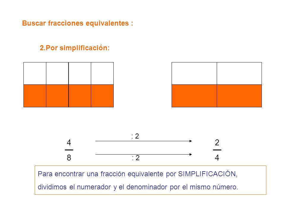 4 8 2 4 Buscar fracciones equivalentes : 2.Por simplificación: : 2 : 2