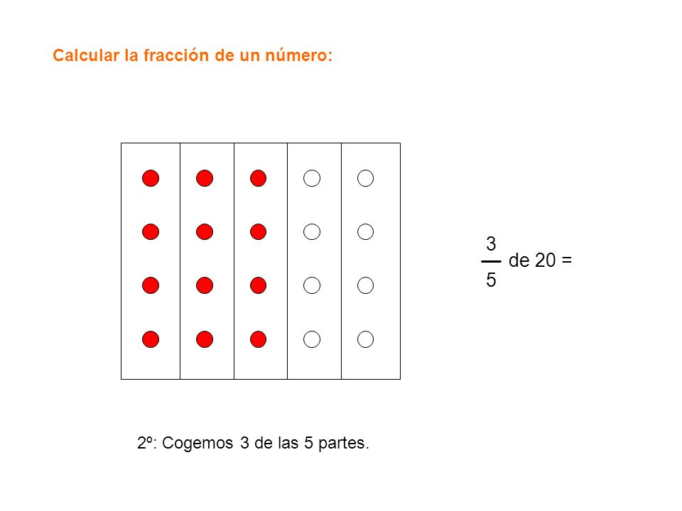 3 de 20 = 5 Calcular la fracción de un número: