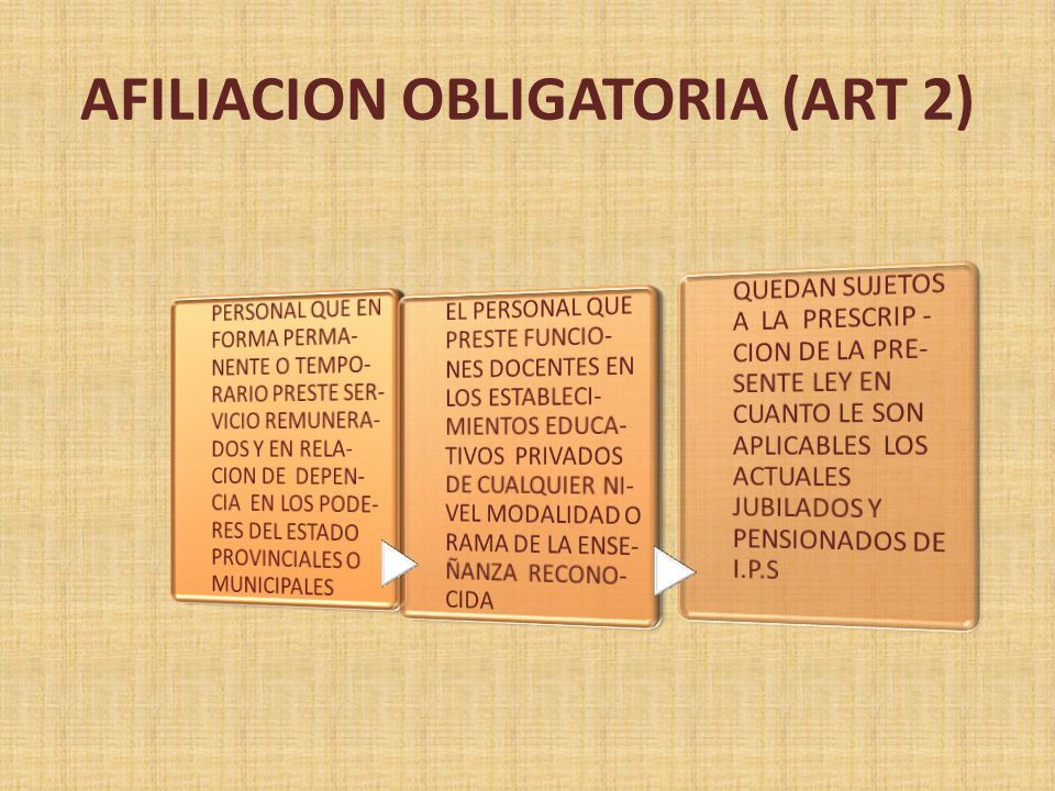 AFILIACION OBLIGATORIA (ART 2)
