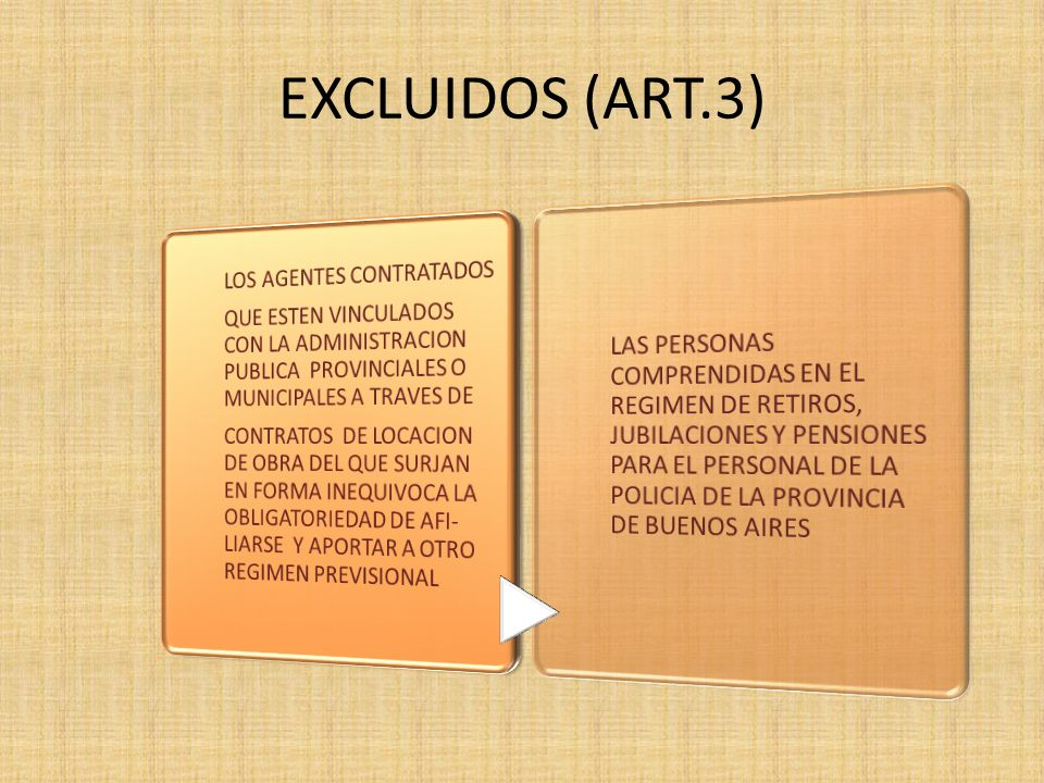 EXCLUIDOS (ART.3) LOS AGENTES CONTRATADOS