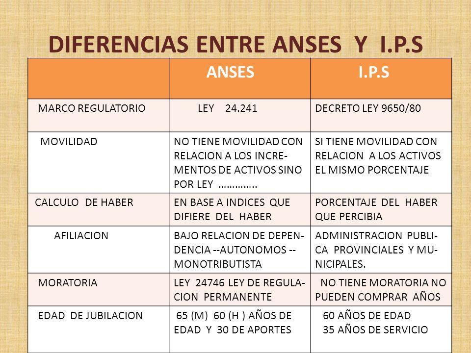 DIFERENCIAS ENTRE ANSES Y I.P.S