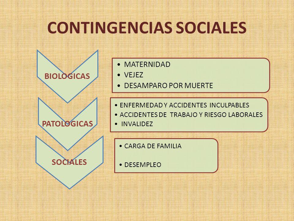 CONTINGENCIAS SOCIALES