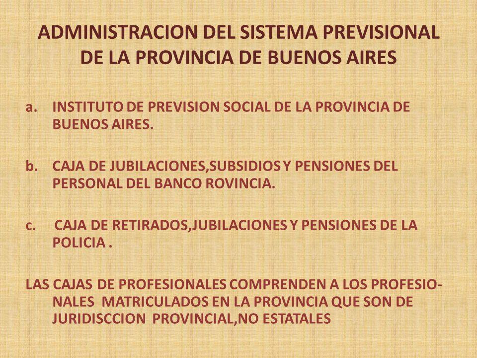 ADMINISTRACION DEL SISTEMA PREVISIONAL DE LA PROVINCIA DE BUENOS AIRES