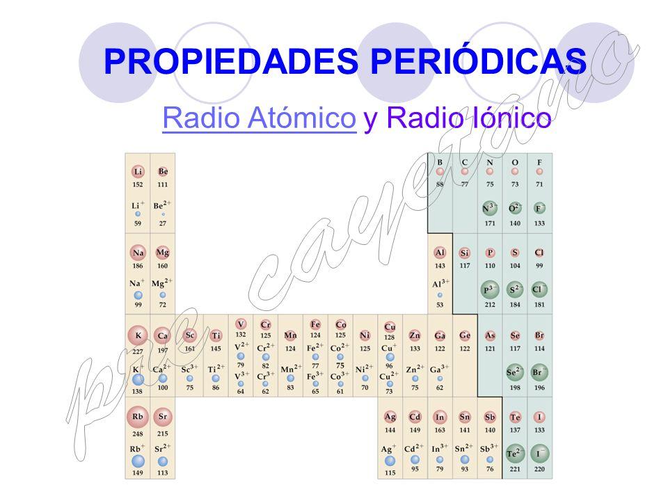 Tabla peridica pre cayetano ppt video online descargar 13 radio atmico y radio inico propiedades peridicas urtaz Choice Image