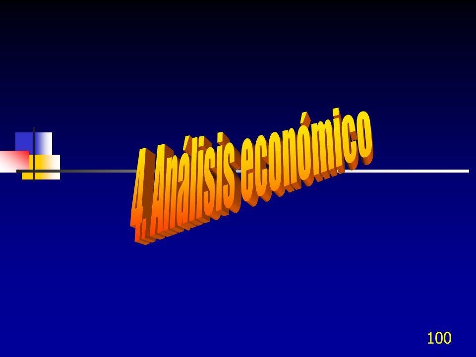 4. Análisis económico