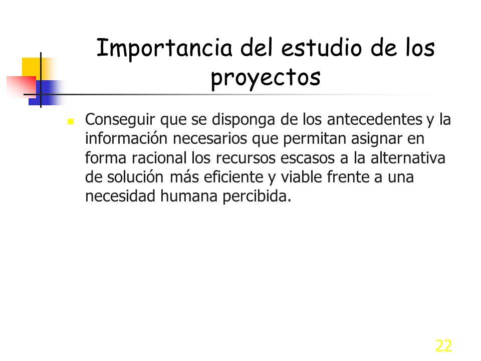 Importancia del estudio de los proyectos