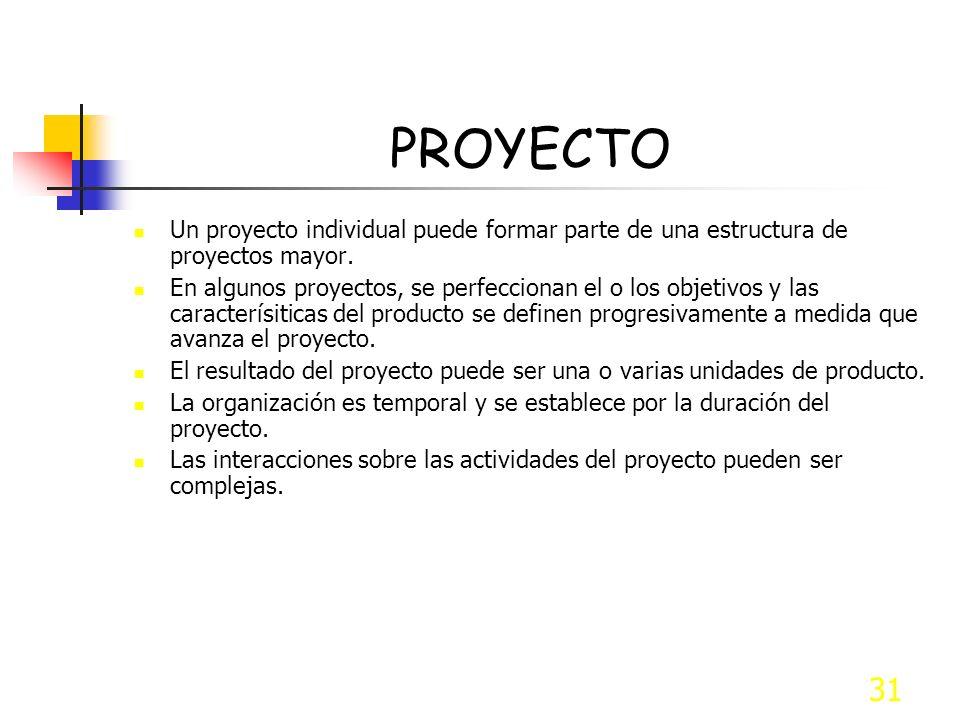 PROYECTO Un proyecto individual puede formar parte de una estructura de proyectos mayor.