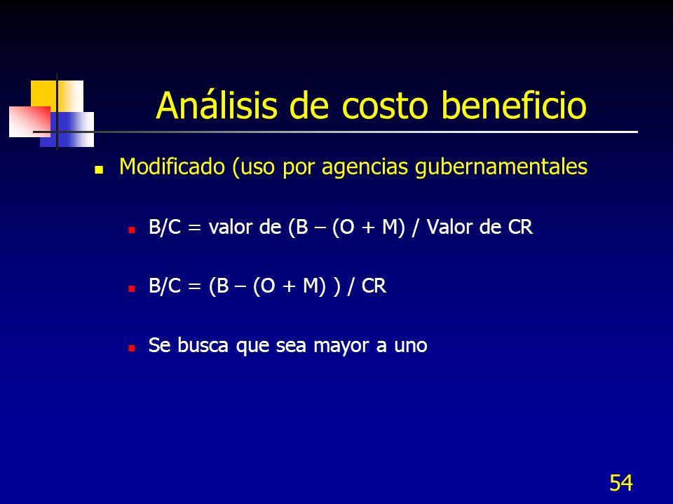 Análisis de costo beneficio
