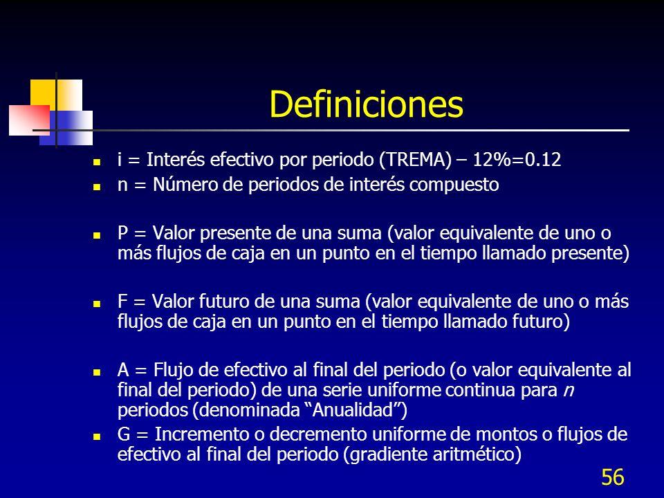Definiciones i = Interés efectivo por periodo (TREMA) – 12%=0.12