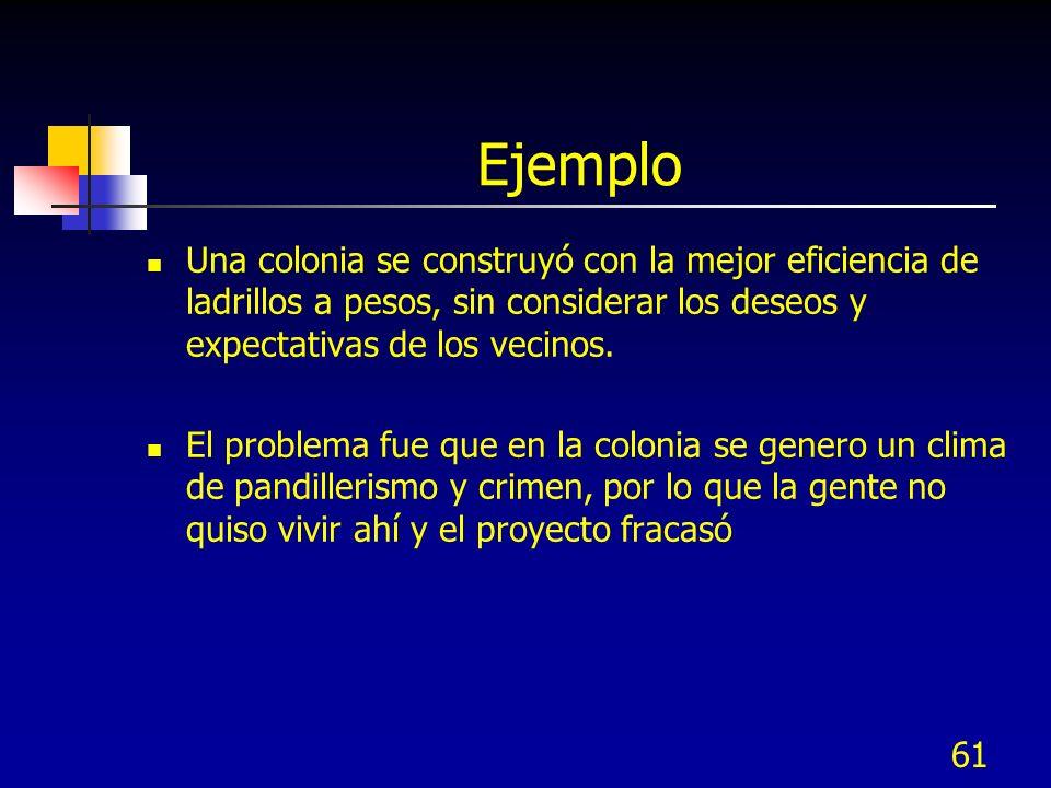 EjemploUna colonia se construyó con la mejor eficiencia de ladrillos a pesos, sin considerar los deseos y expectativas de los vecinos.