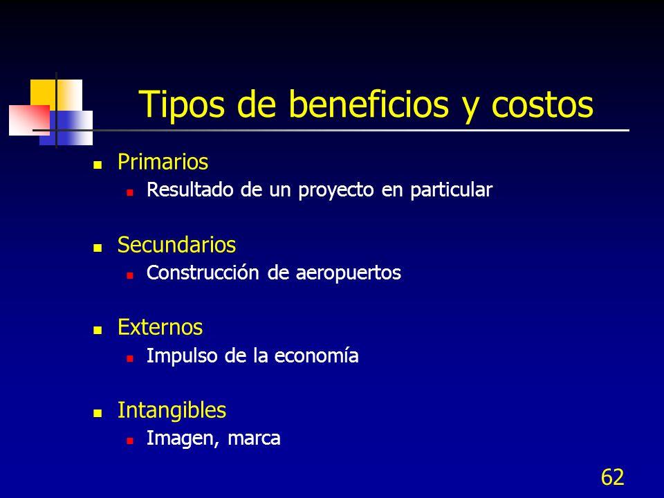 Tipos de beneficios y costos