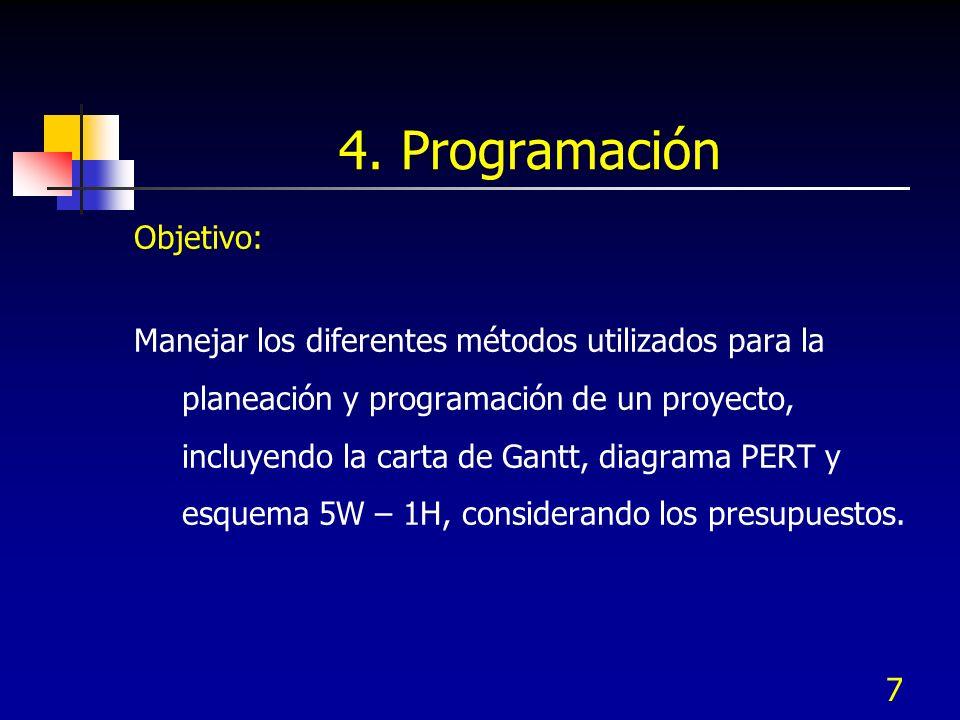 4. Programación Objetivo: