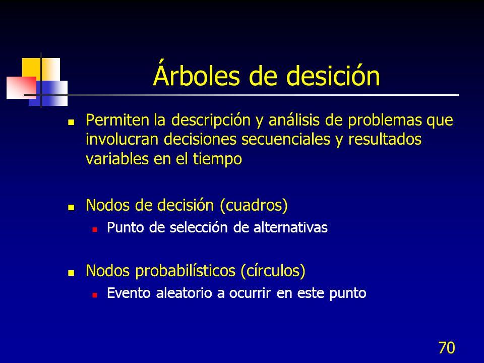 Árboles de desición Permiten la descripción y análisis de problemas que involucran decisiones secuenciales y resultados variables en el tiempo.
