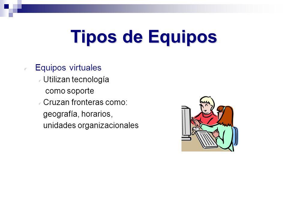 Tipos de Equipos Equipos virtuales Utilizan tecnología como soporte