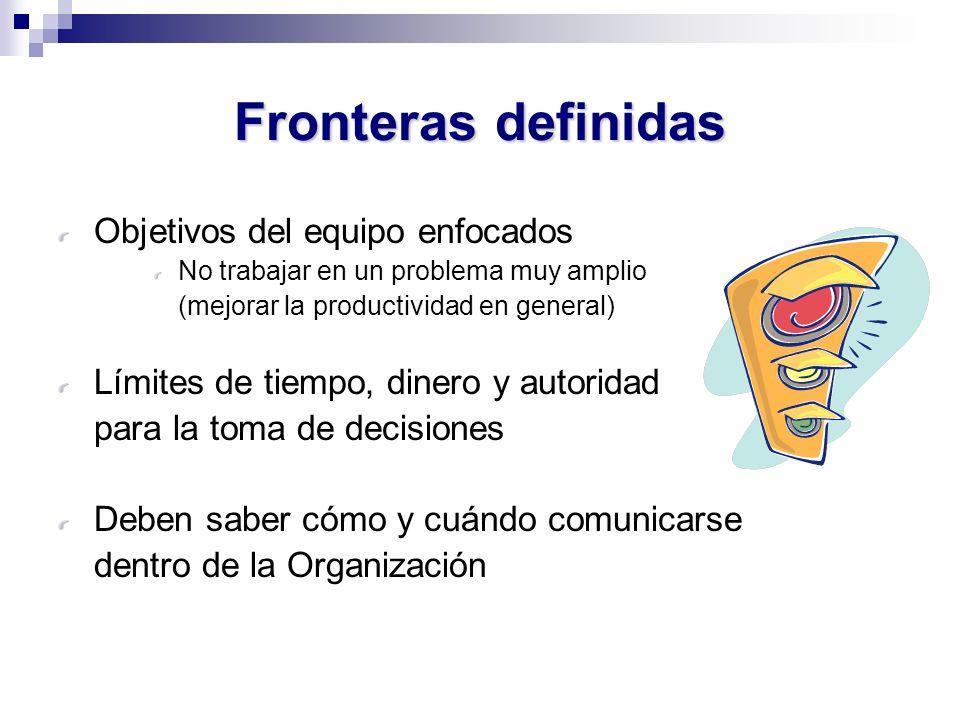 Fronteras definidas Objetivos del equipo enfocados