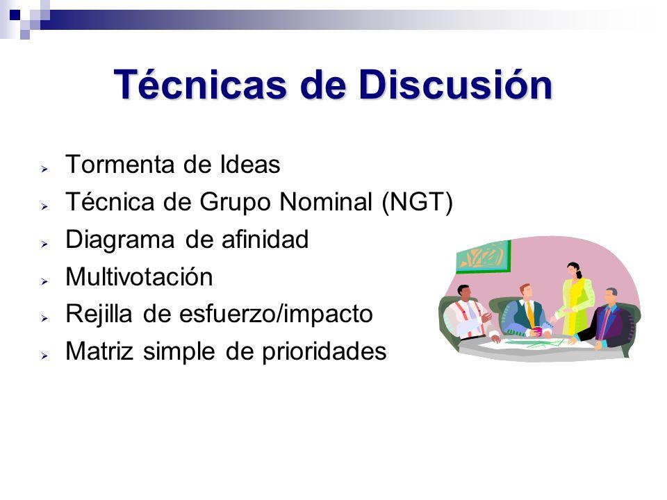 Técnicas de Discusión Tormenta de Ideas Técnica de Grupo Nominal (NGT)