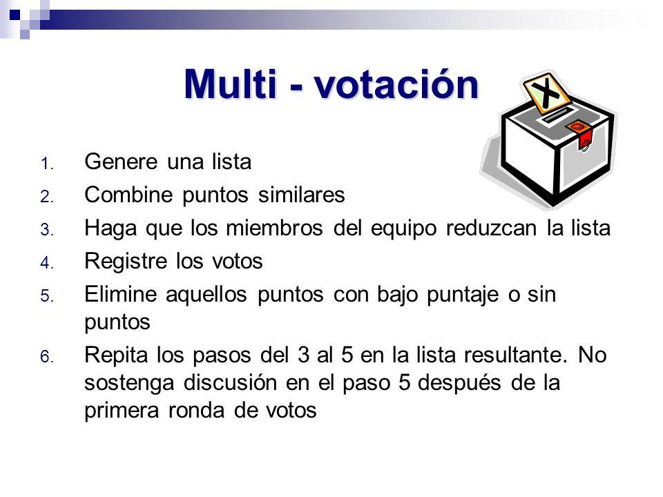 Multi - votación Genere una lista Combine puntos similares