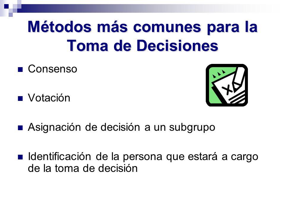 Métodos más comunes para la Toma de Decisiones