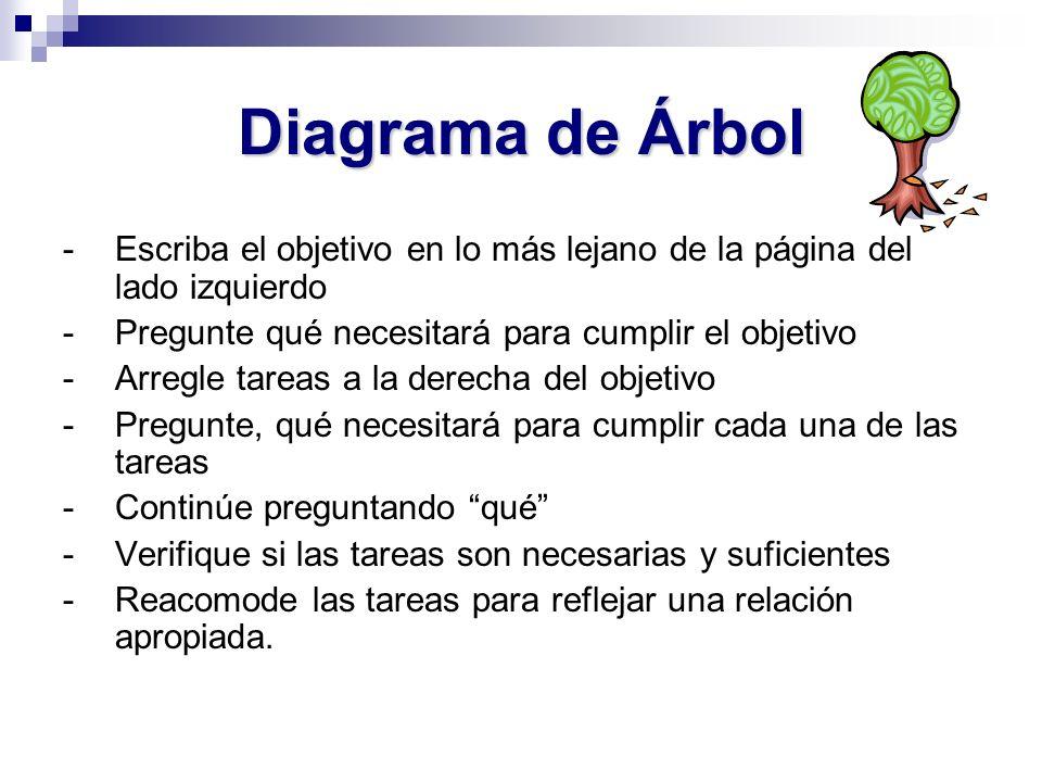 Diagrama de Árbol - Escriba el objetivo en lo más lejano de la página del lado izquierdo. - Pregunte qué necesitará para cumplir el objetivo.