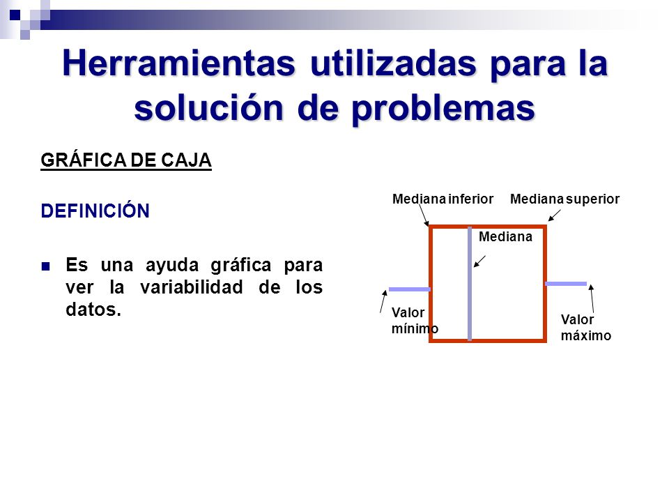 Herramientas utilizadas para la solución de problemas