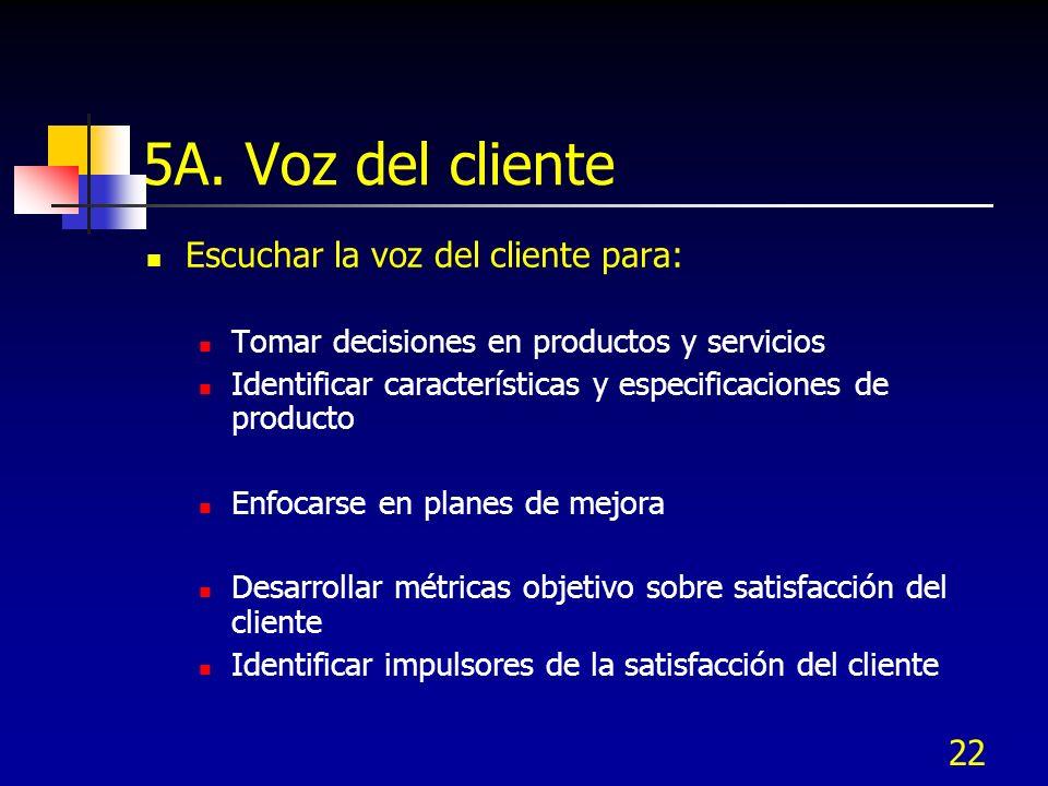 5A. Voz del cliente Escuchar la voz del cliente para:
