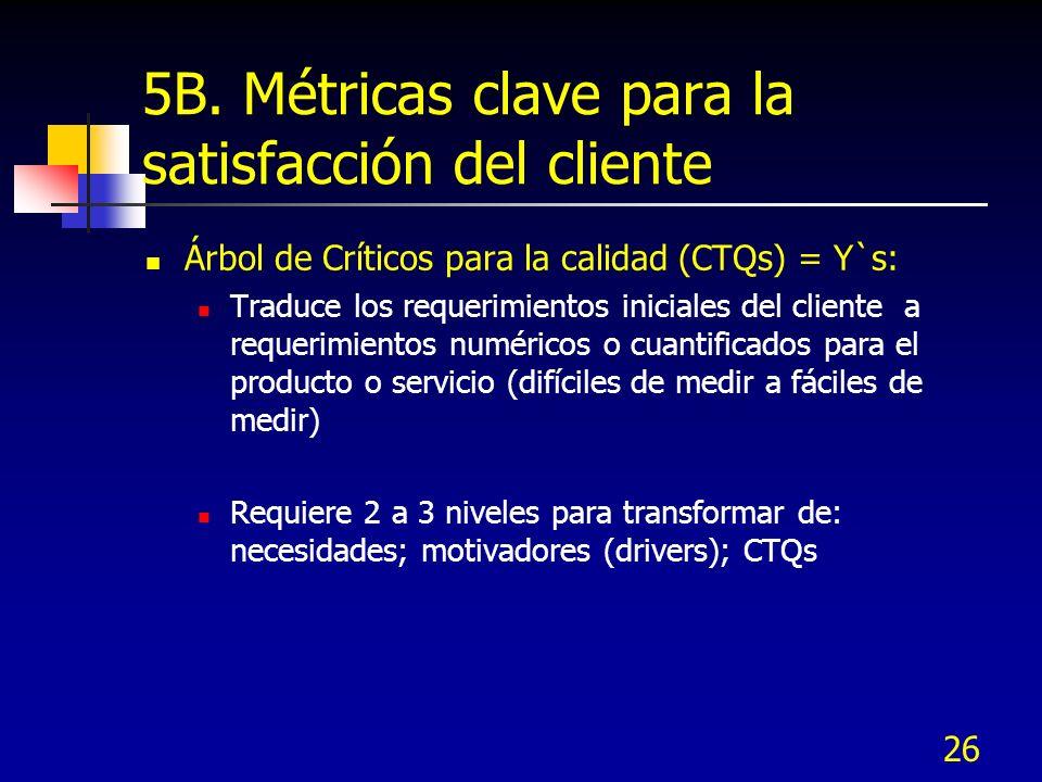 5B. Métricas clave para la satisfacción del cliente