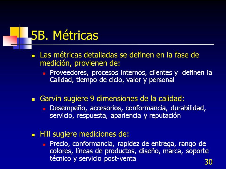 5B. Métricas Las métricas detalladas se definen en la fase de medición, provienen de: