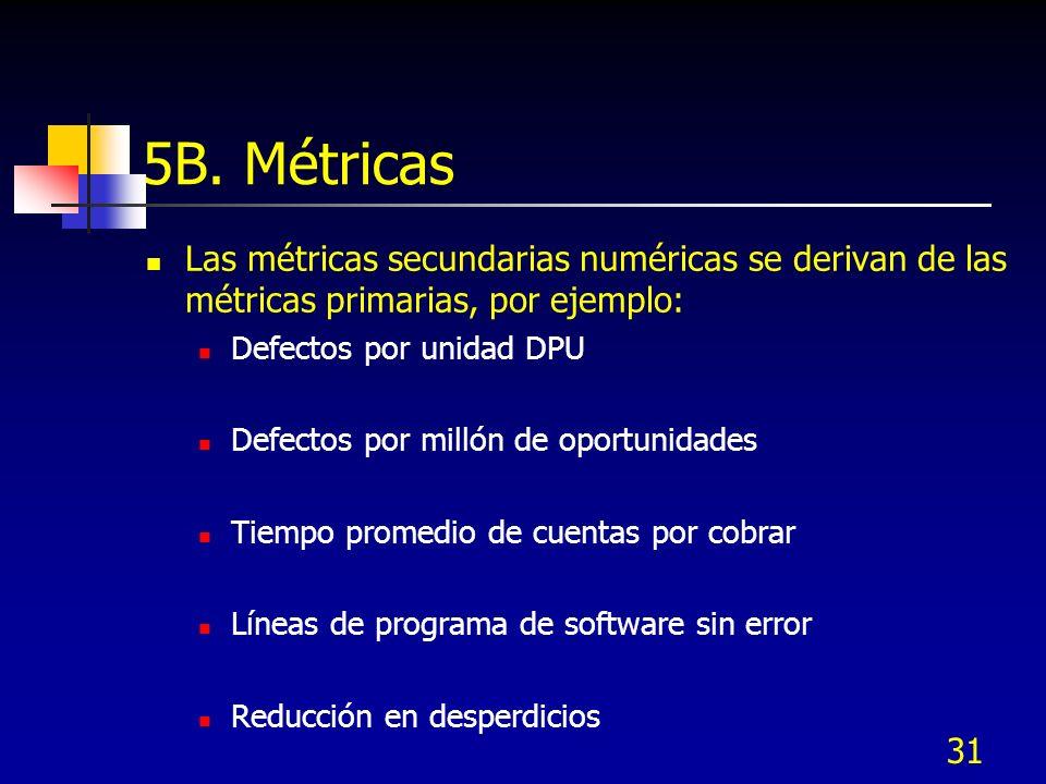 5B. Métricas Las métricas secundarias numéricas se derivan de las métricas primarias, por ejemplo: Defectos por unidad DPU.