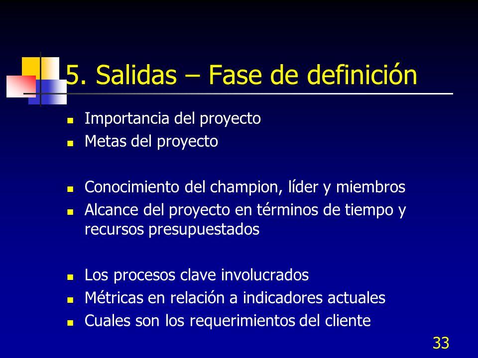 5. Salidas – Fase de definición