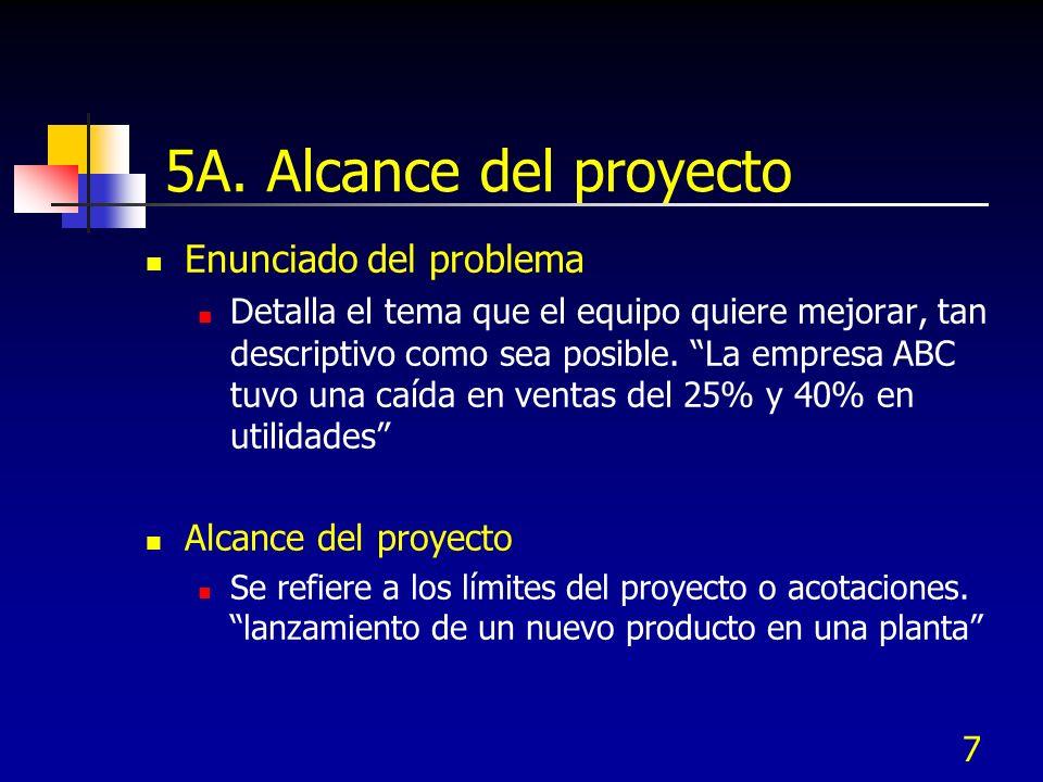 5A. Alcance del proyecto Enunciado del problema Alcance del proyecto