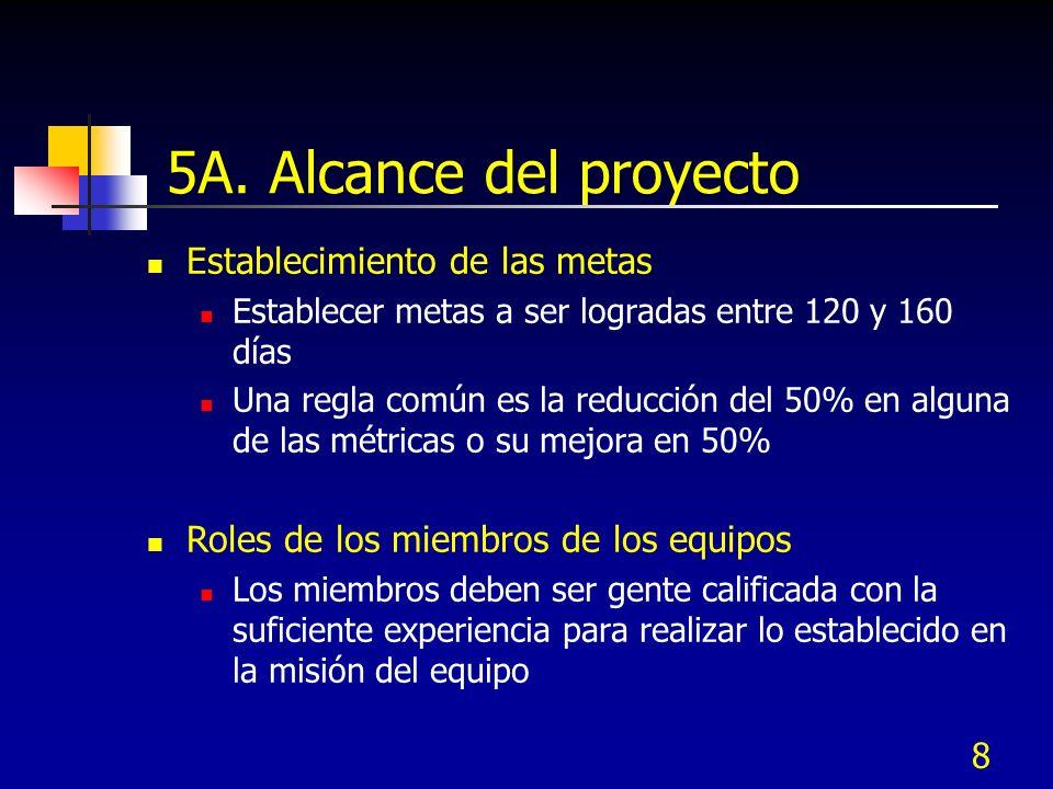 5A. Alcance del proyecto Establecimiento de las metas