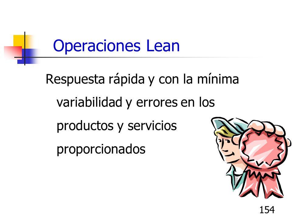Operaciones LeanRespuesta rápida y con la mínima variabilidad y errores en los productos y servicios proporcionados.