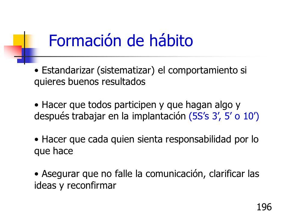 Formación de hábitoEstandarizar (sistematizar) el comportamiento si quieres buenos resultados.