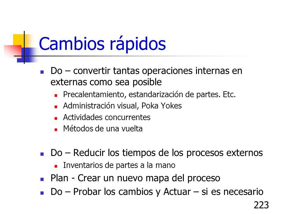 Cambios rápidosDo – convertir tantas operaciones internas en externas como sea posible. Precalentamiento, estandarización de partes. Etc.