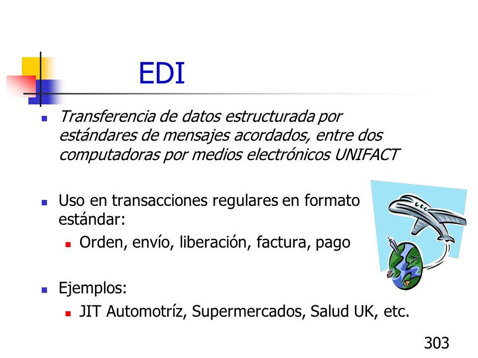 EDITransferencia de datos estructurada por estándares de mensajes acordados, entre dos computadoras por medios electrónicos UNIFACT.