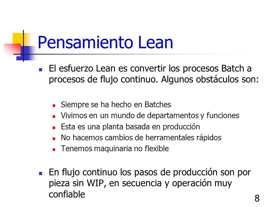 Pensamiento LeanEl esfuerzo Lean es convertir los procesos Batch a procesos de flujo continuo. Algunos obstáculos son: