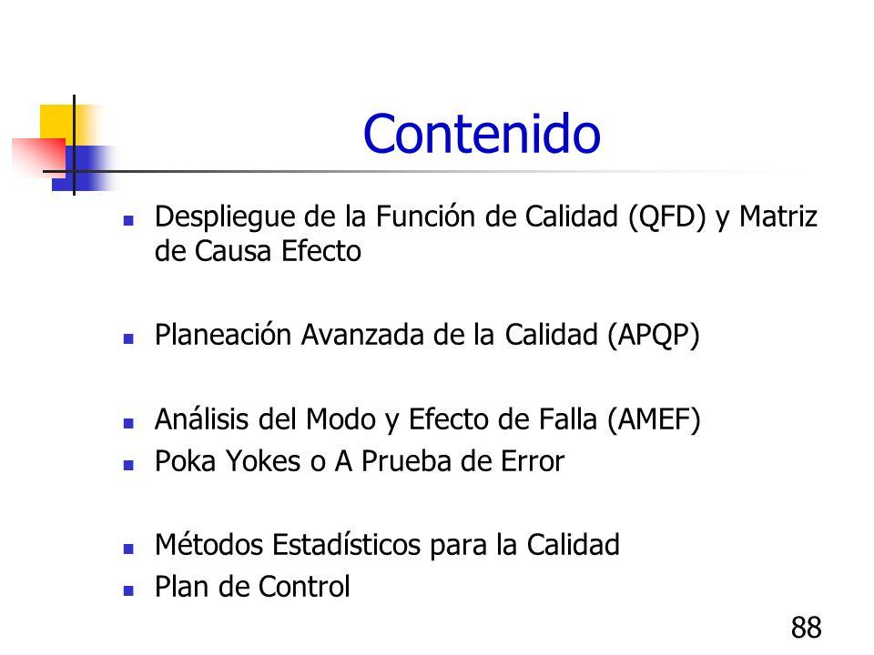 ContenidoDespliegue de la Función de Calidad (QFD) y Matriz de Causa Efecto. Planeación Avanzada de la Calidad (APQP)