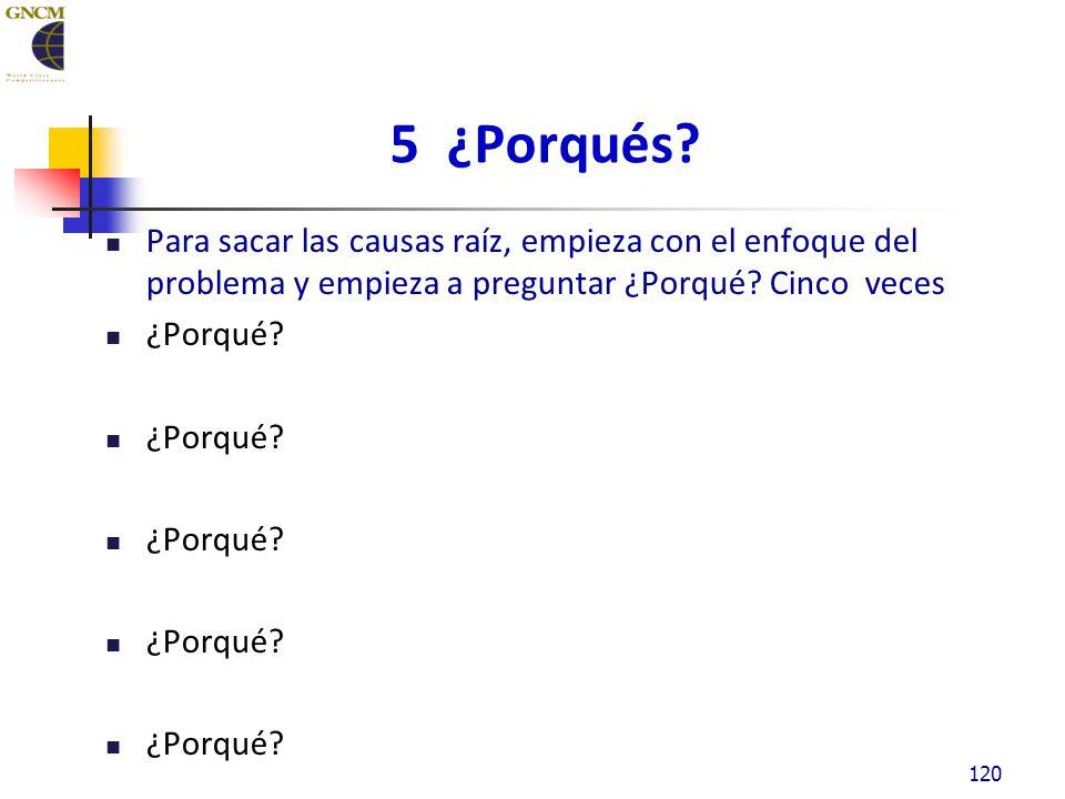 5 ¿Porqués Para sacar las causas raíz, empieza con el enfoque del problema y empieza a preguntar ¿Porqué Cinco veces.