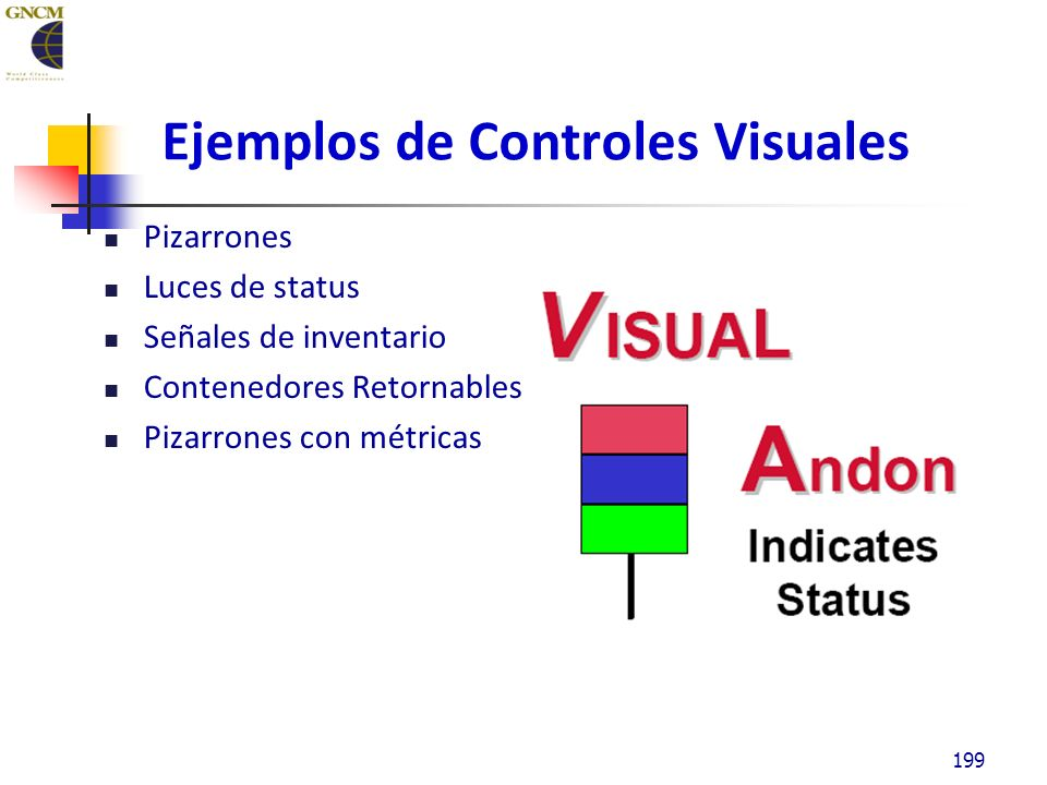 Ejemplos de Controles Visuales
