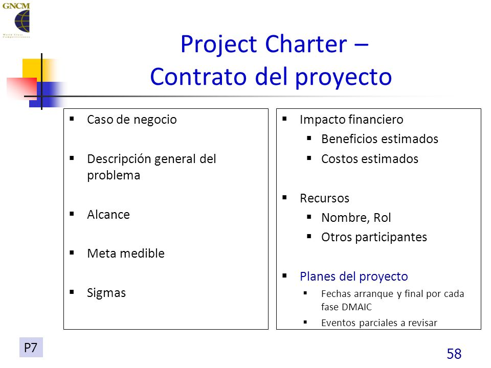 Project Charter – Contrato del proyecto