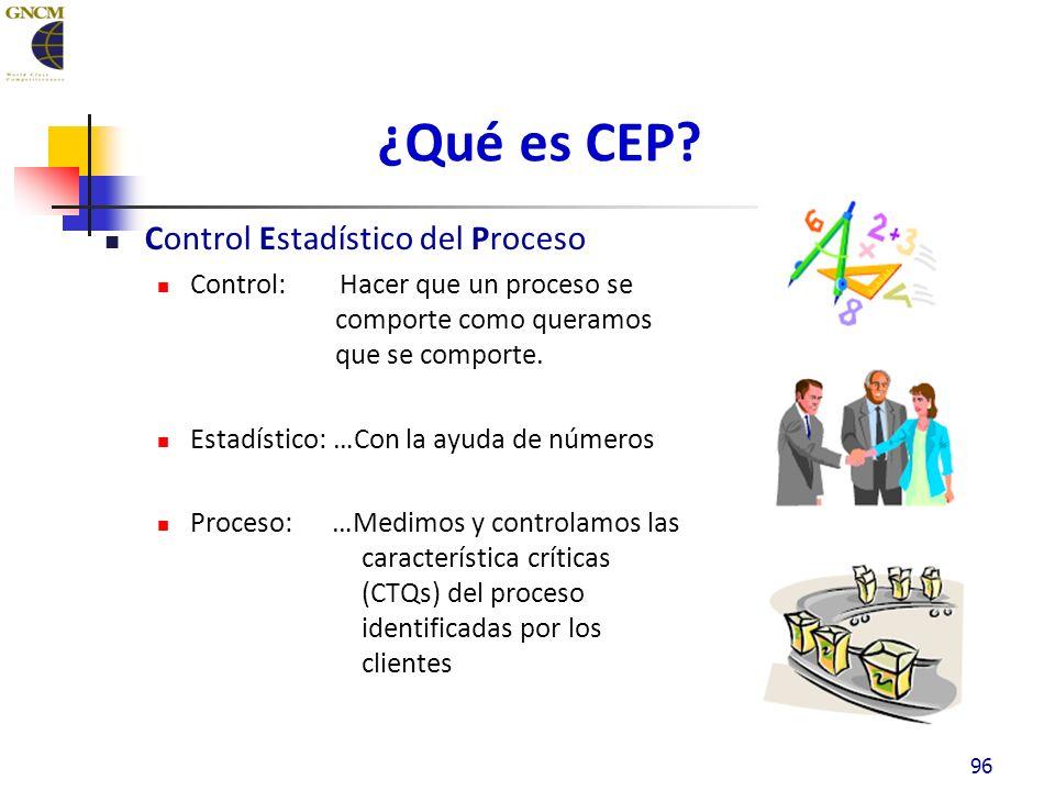 ¿Qué es CEP Control Estadístico del Proceso