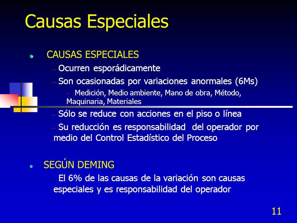 Causas Especiales CAUSAS ESPECIALES SEGÚN DEMING