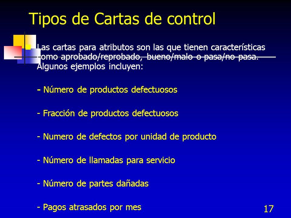 Tipos de Cartas de control