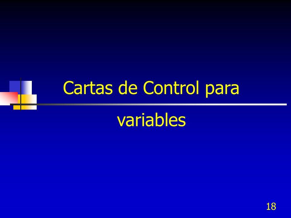 Cartas de Control para variables