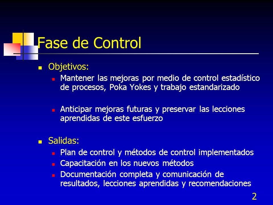 Fase de Control Objetivos: Salidas: